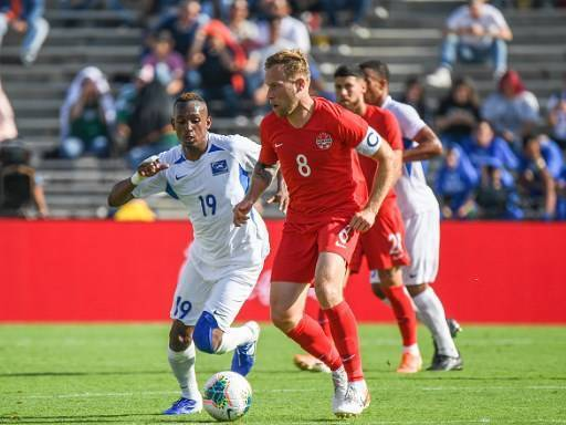 Canada CONCACAF Gold Cup 2019 Prediction